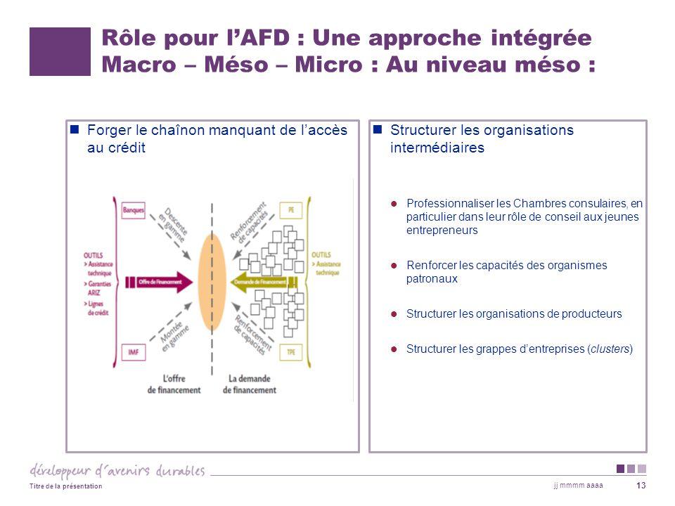 Rôle pour l'AFD : Une approche intégrée Macro – Méso – Micro : Au niveau méso :