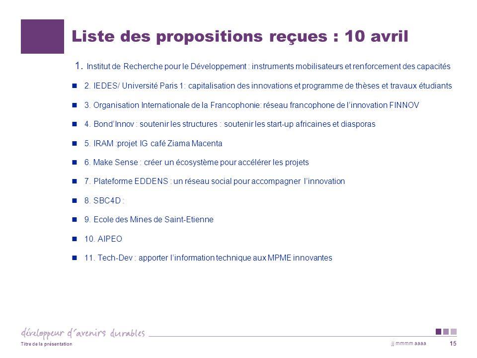 Liste des propositions reçues : 10 avril