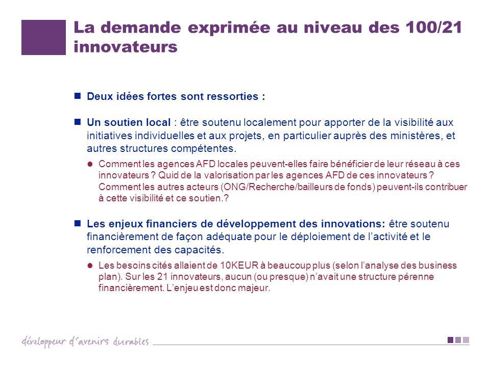 La demande exprimée au niveau des 100/21 innovateurs