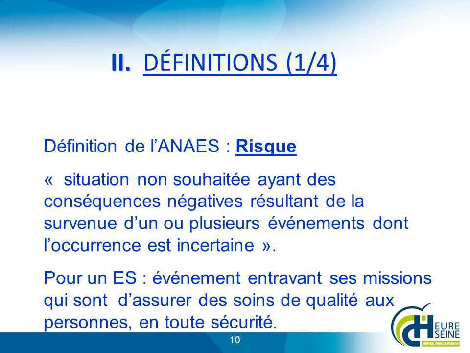 II. DÉFINITIONS (1/4) Définition de l'ANAES : Risque
