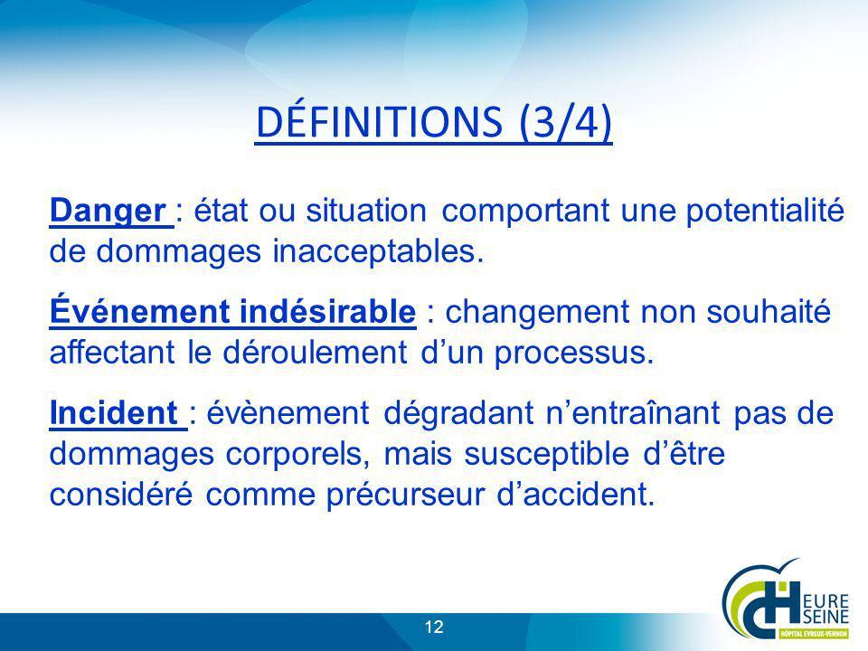 DÉFINITIONS (3/4) Danger : état ou situation comportant une potentialité de dommages inacceptables.