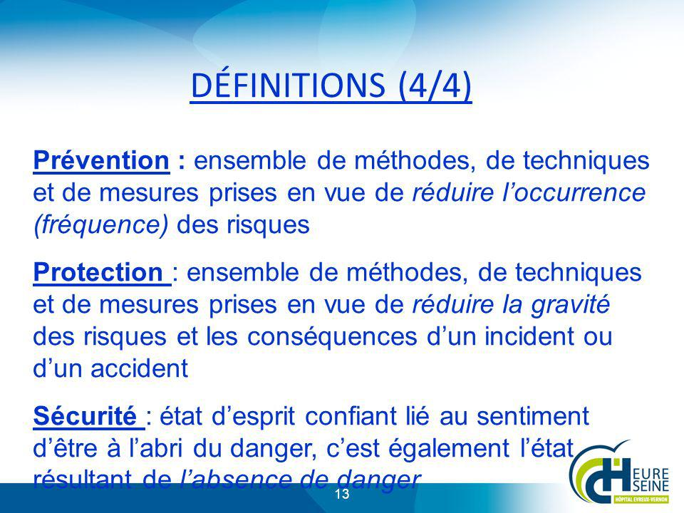 DÉFINITIONS (4/4) Prévention : ensemble de méthodes, de techniques et de mesures prises en vue de réduire l'occurrence (fréquence) des risques.