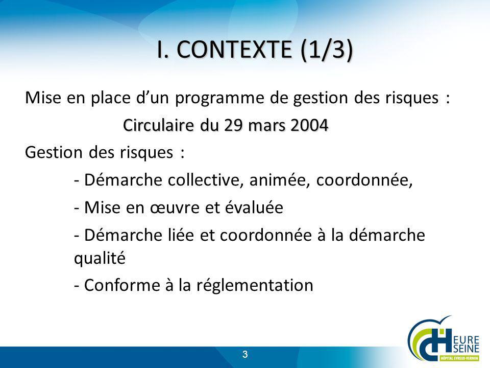 I. CONTEXTE (1/3) Mise en place d'un programme de gestion des risques : Circulaire du 29 mars 2004.
