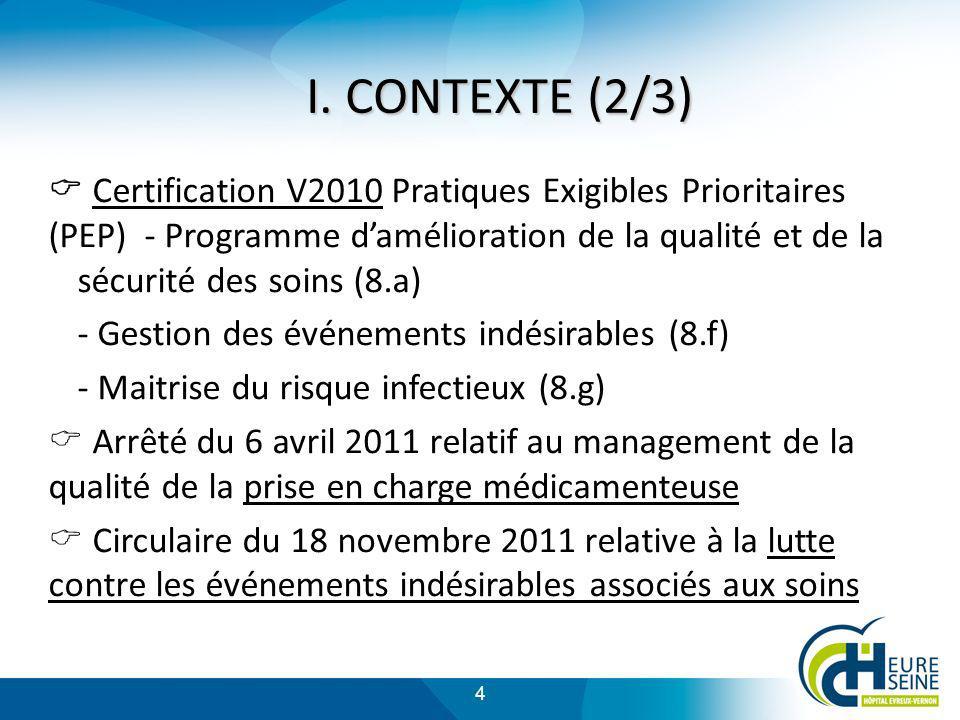 I. CONTEXTE (2/3)