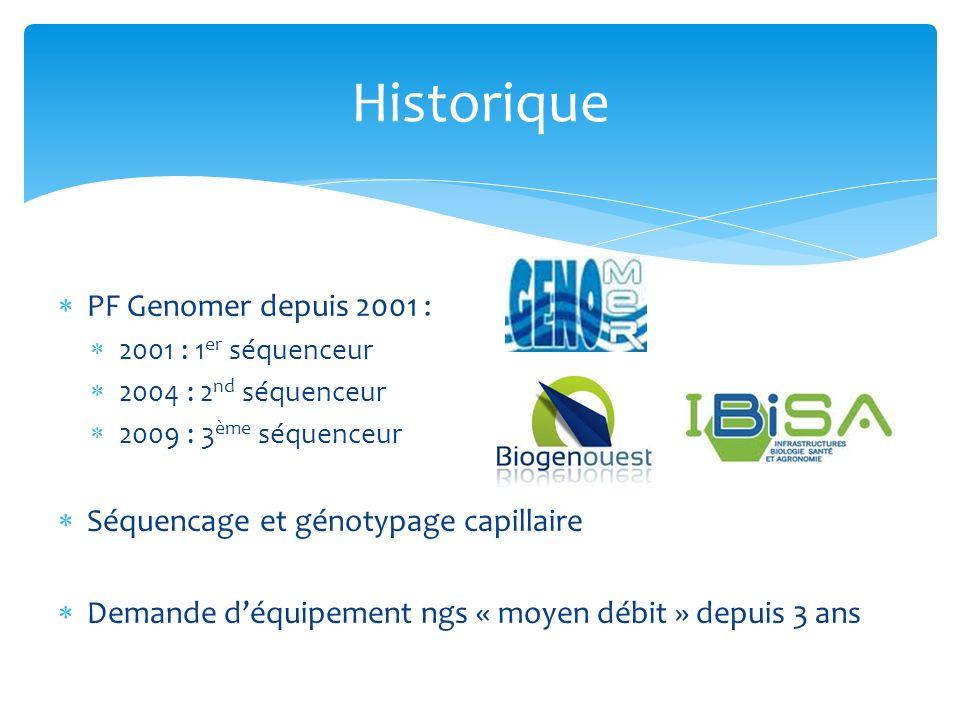 Historique PF Genomer depuis 2001 :