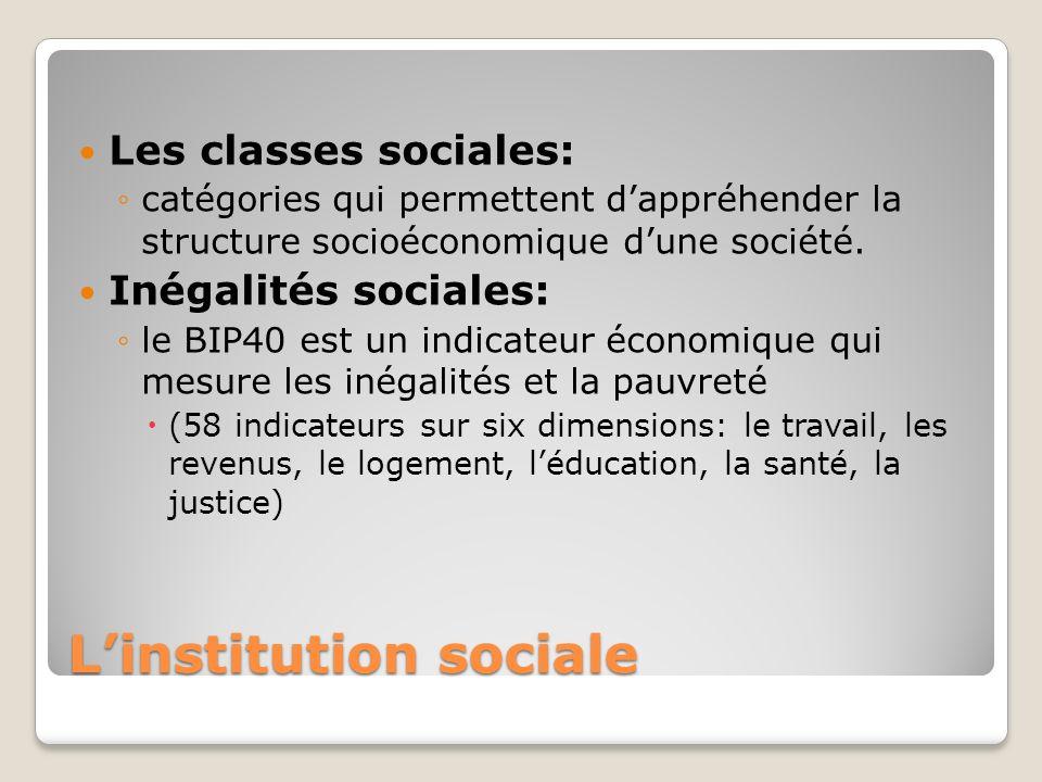 L'institution sociale