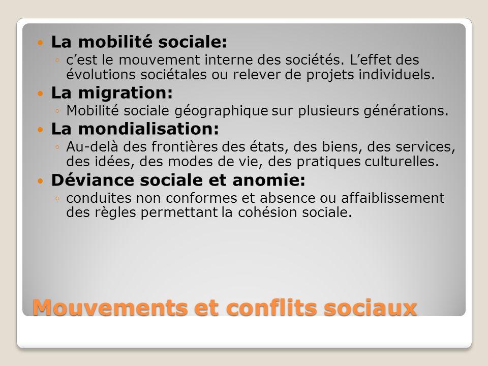 Mouvements et conflits sociaux