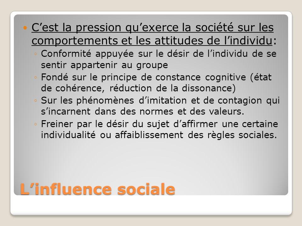C'est la pression qu'exerce la société sur les comportements et les attitudes de l'individu: