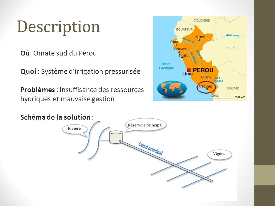 Description Où: Omate sud du Pérou