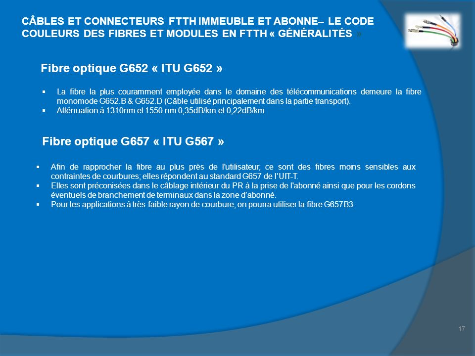Fibre optique G652 « ITU G652 » Fibre optique G657 « ITU G567 »