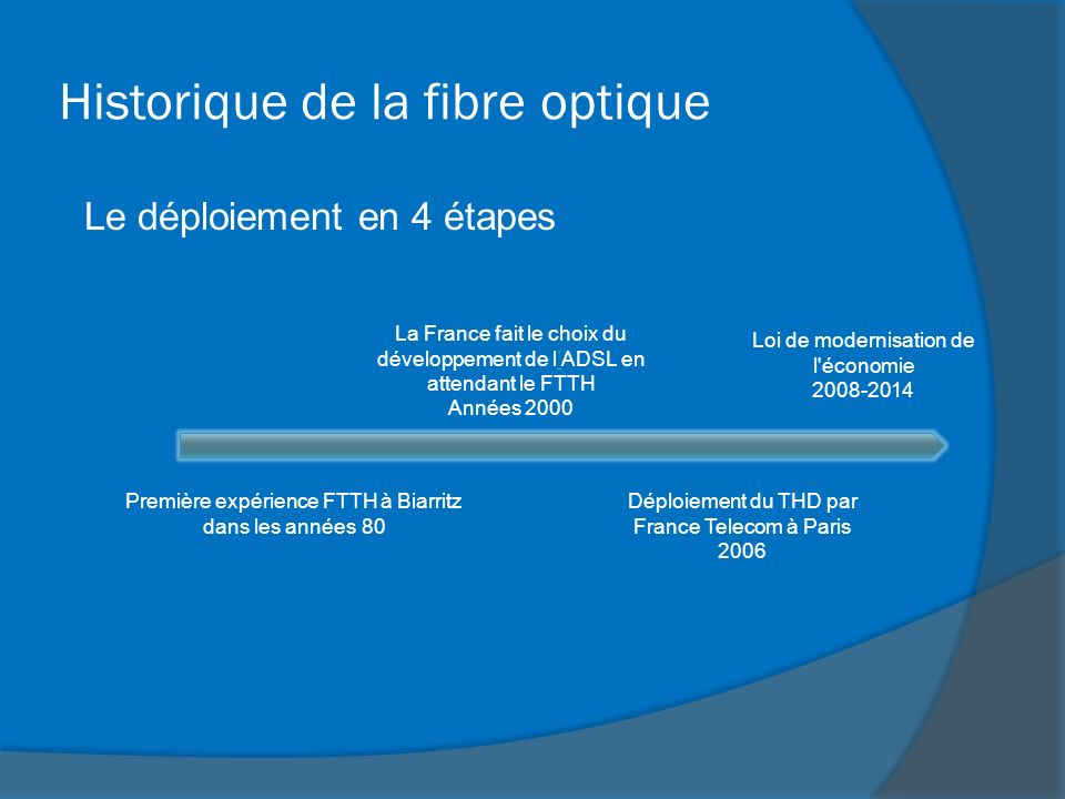 Frederic maillon nicolas bardet ppt video online t l charger for Raccordement a la fibre