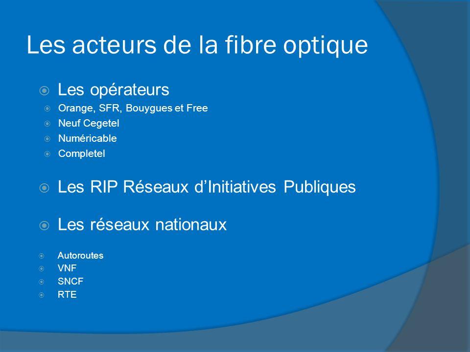 Les acteurs de la fibre optique