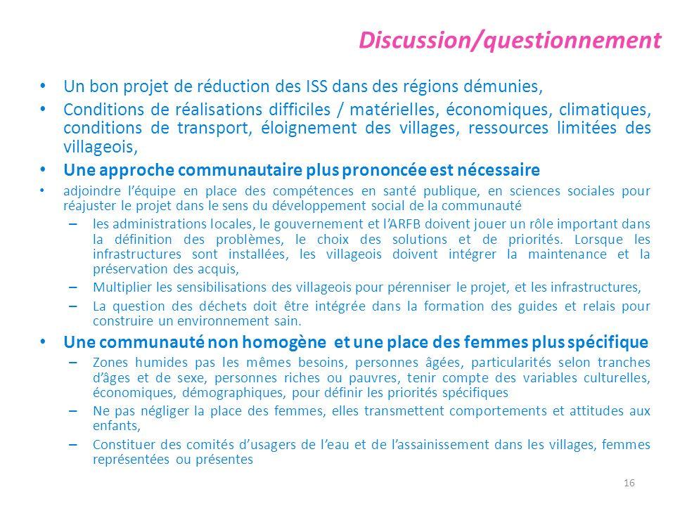 Discussion/questionnement