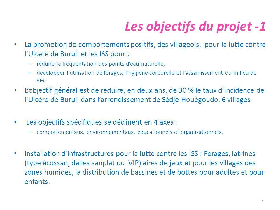 Les objectifs du projet -1