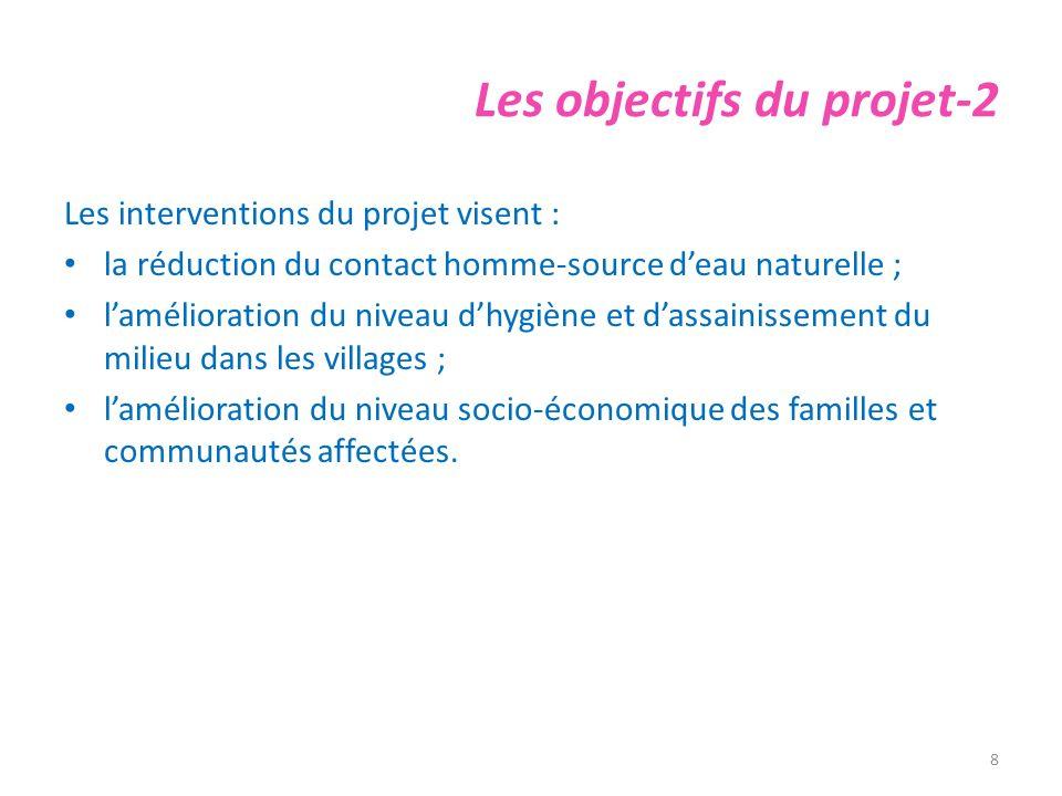 Les objectifs du projet-2