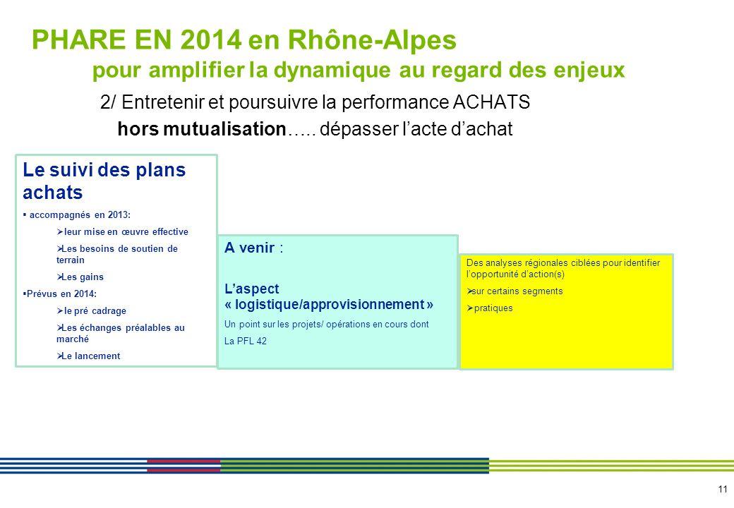 PHARE EN 2014 en Rhône-Alpes pour amplifier la dynamique au regard des enjeux