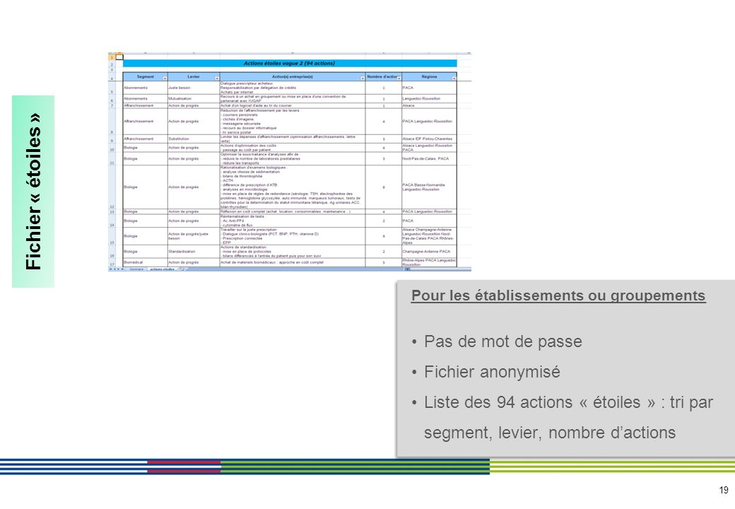 3/ Base de données PAA V3 Une situation janvier 2014