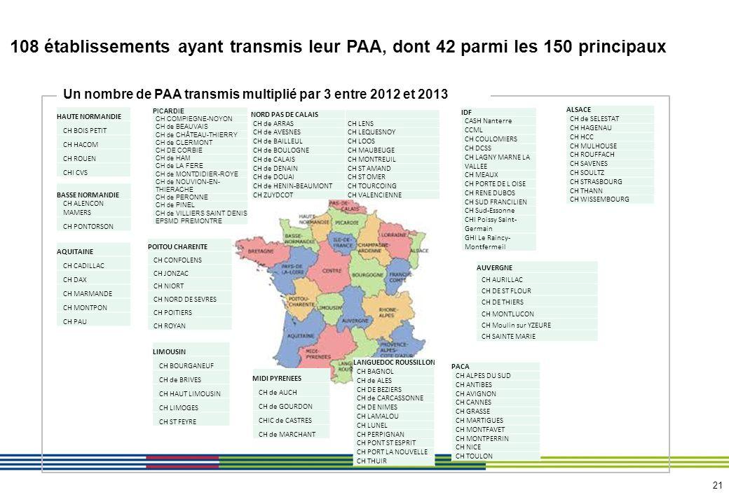 Méthodologie de consolidation des PAA