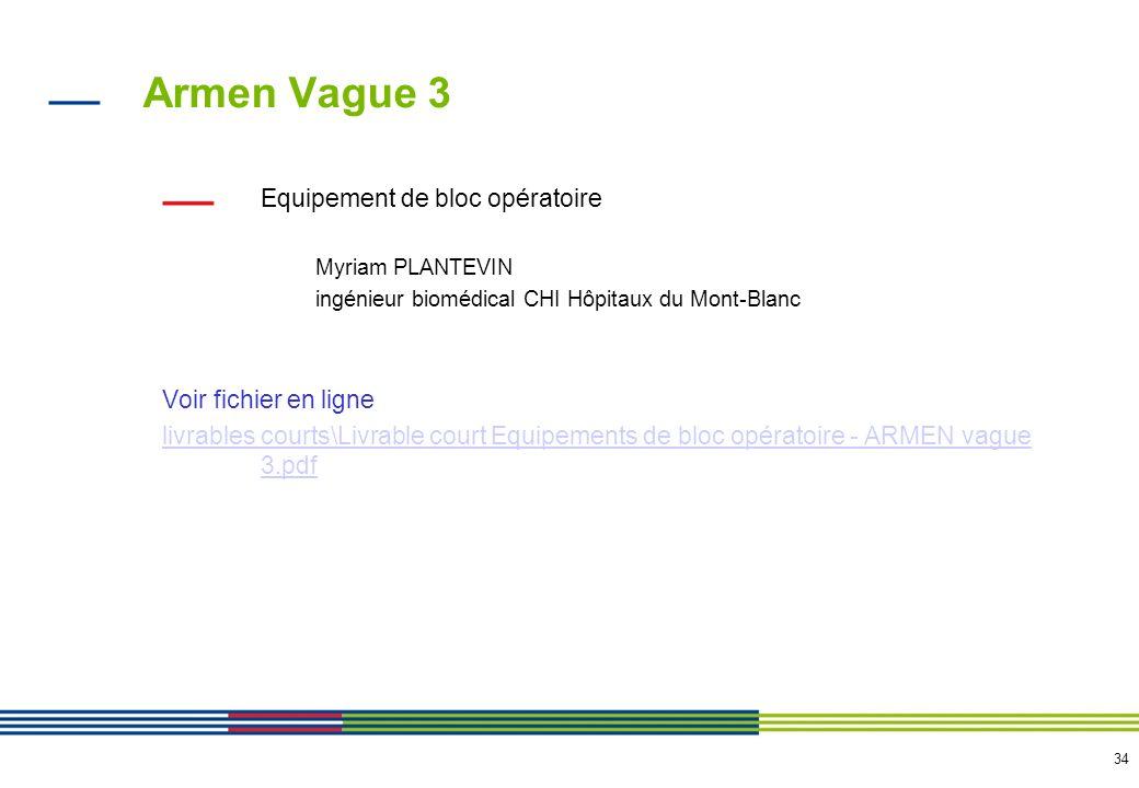 Armen Vague 3 Fournitures d''atelier Voir fichier en ligne