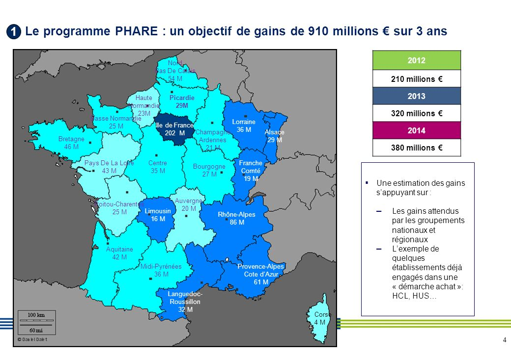 Résultats nationaux Voir fichier « gains France 2013 .pdf » à télécharger