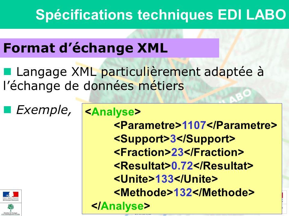 Spécifications techniques EDI LABO