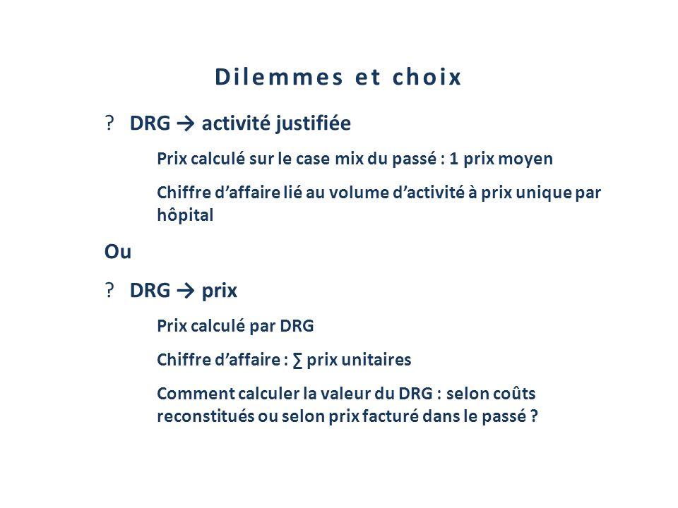 Dilemmes et choix DRG → activité justifiée Ou DRG → prix