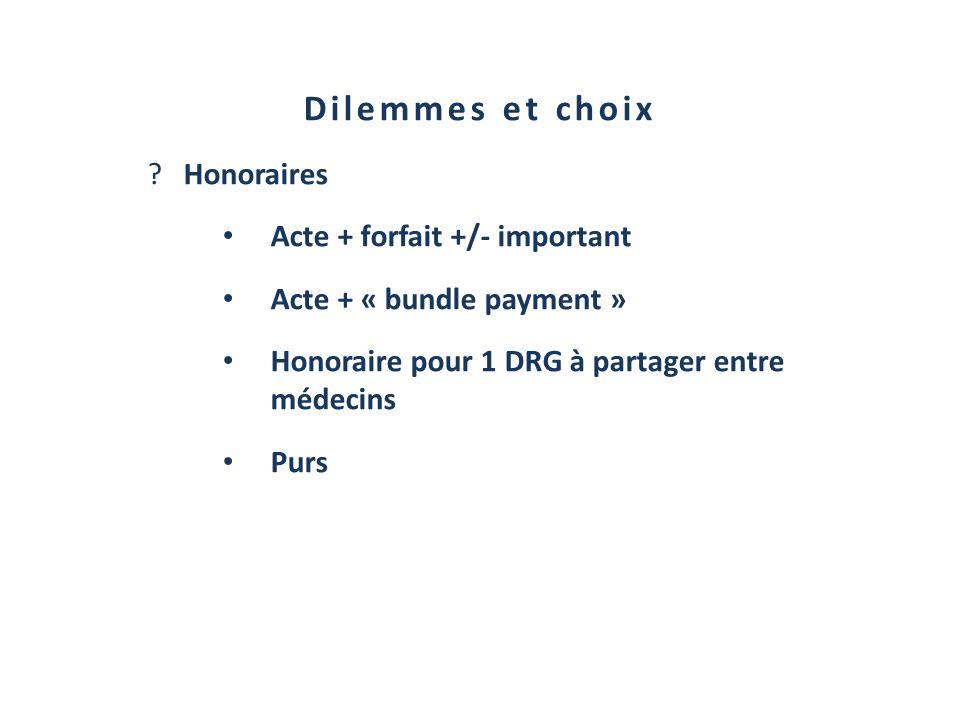Dilemmes et choix Honoraires Acte + forfait +/- important