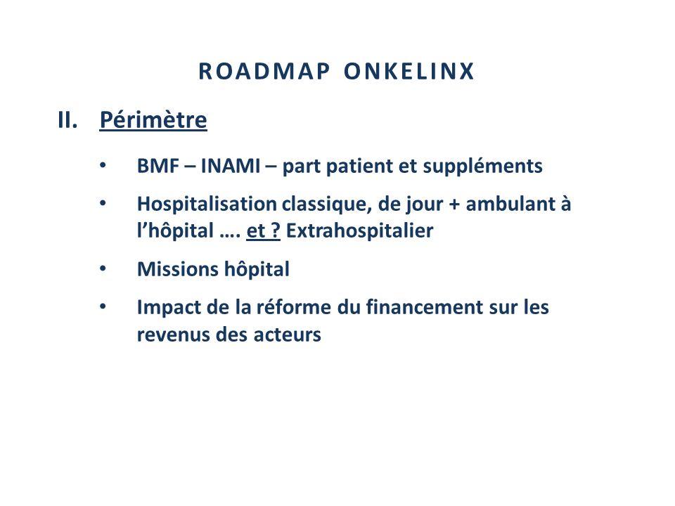 ROADMAP ONKELINX Périmètre BMF – INAMI – part patient et suppléments