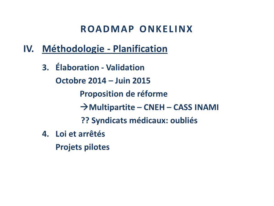 IV. Méthodologie - Planification
