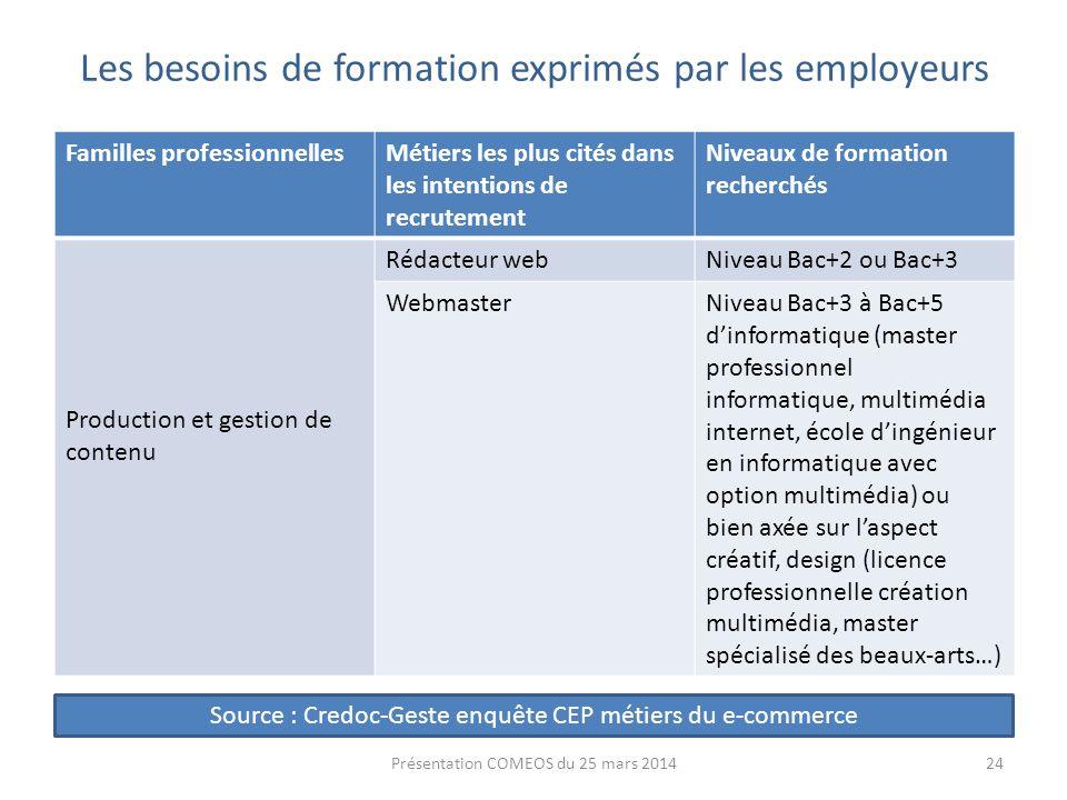 Les besoins de formation exprimés par les employeurs