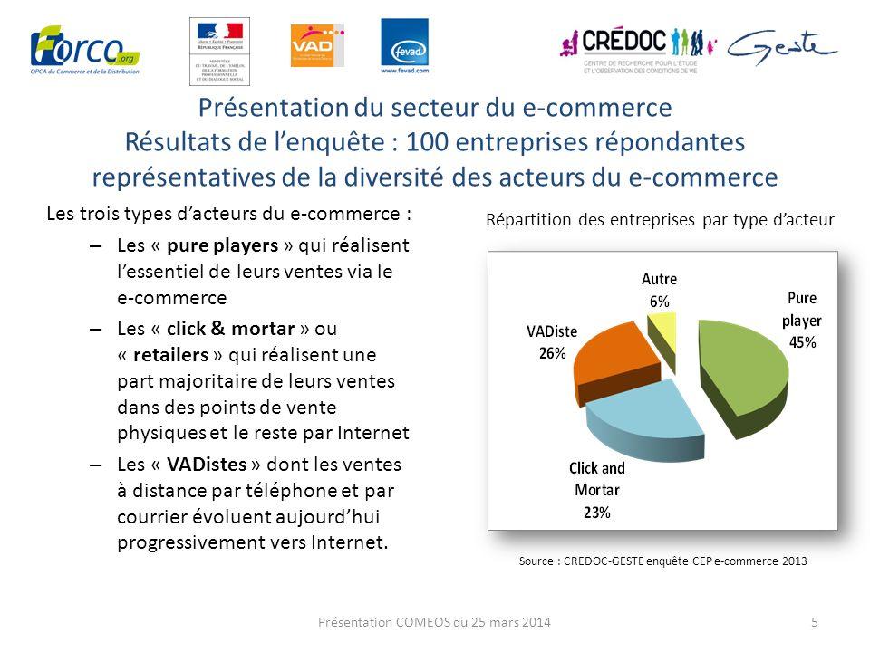 Présentation du secteur du e-commerce Résultats de l'enquête : 100 entreprises répondantes représentatives de la diversité des acteurs du e-commerce