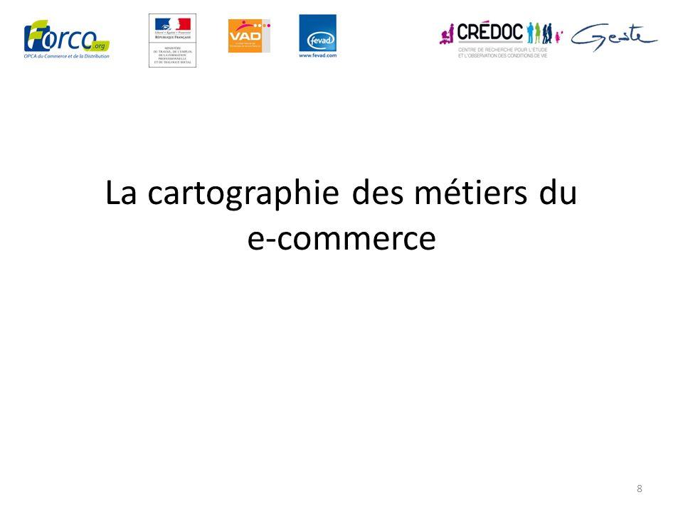La cartographie des métiers du e-commerce