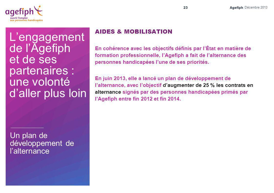 Agefiph Décembre 2013. AIDES & MOBILISATION.