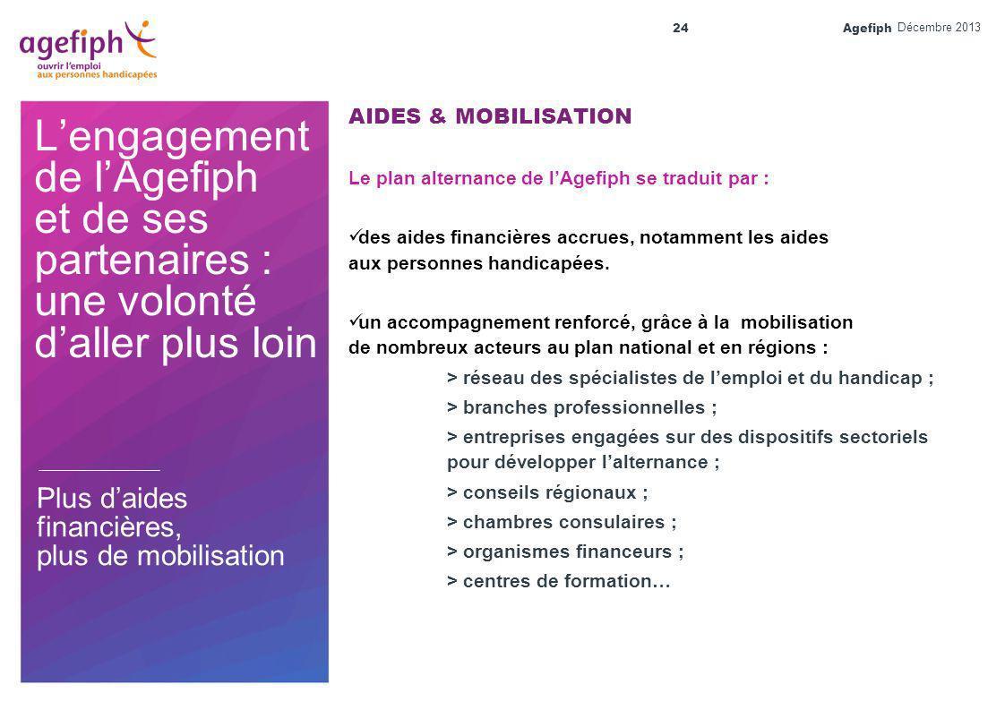 Agefiph Décembre 2013. AIDES & MOBILISATION. Le plan alternance de l'Agefiph se traduit par :