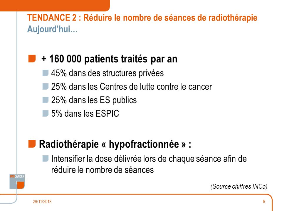 + 160 000 patients traités par an
