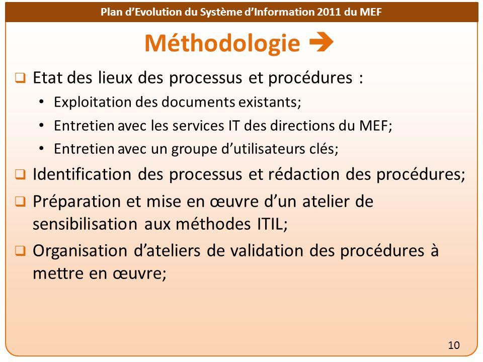 Méthodologie  Etat des lieux des processus et procédures :