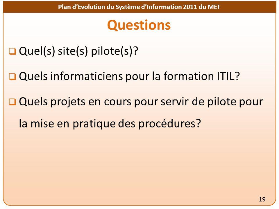Questions Quel(s) site(s) pilote(s)