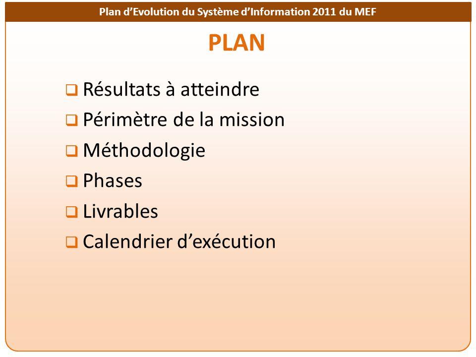 PLAN Résultats à atteindre Périmètre de la mission Méthodologie Phases