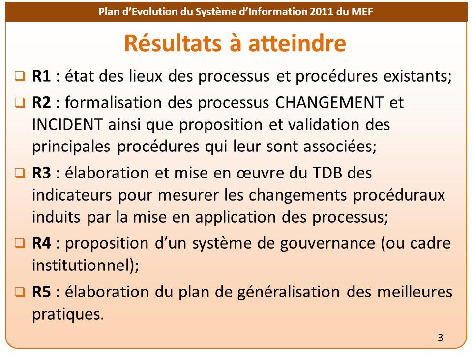 Résultats à atteindre R1 : état des lieux des processus et procédures existants;