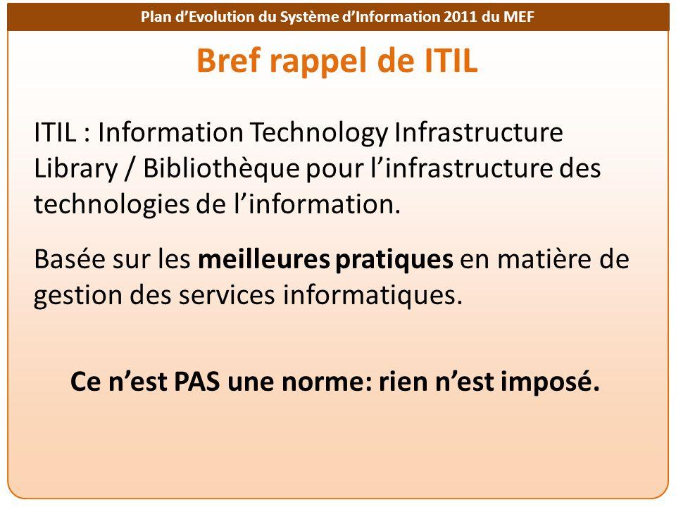 Bref rappel de ITIL