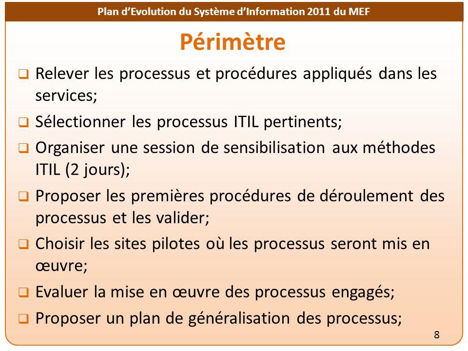 Périmètre Relever les processus et procédures appliqués dans les services; Sélectionner les processus ITIL pertinents;