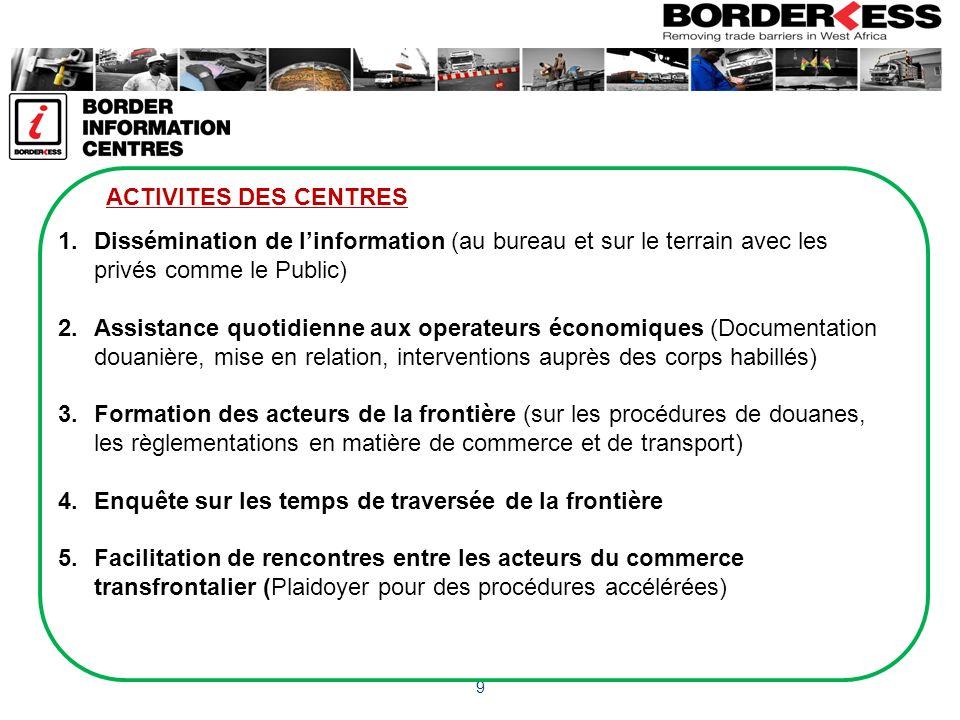 ACTIVITES DES CENTRES Dissémination de l'information (au bureau et sur le terrain avec les privés comme le Public)