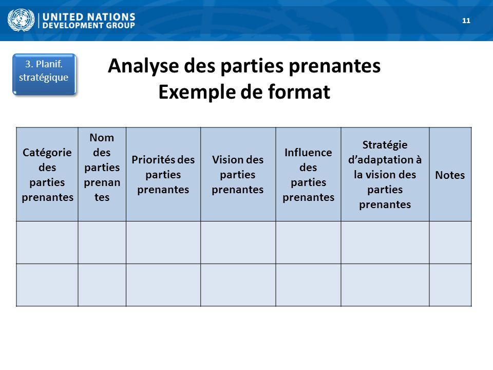 Analyse des parties prenantes Exemple de format