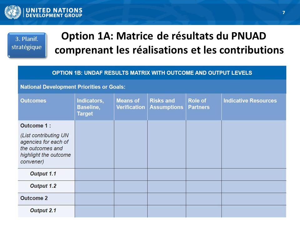7 Option 1A: Matrice de résultats du PNUAD comprenant les réalisations et les contributions. 3. Planif. stratégique.