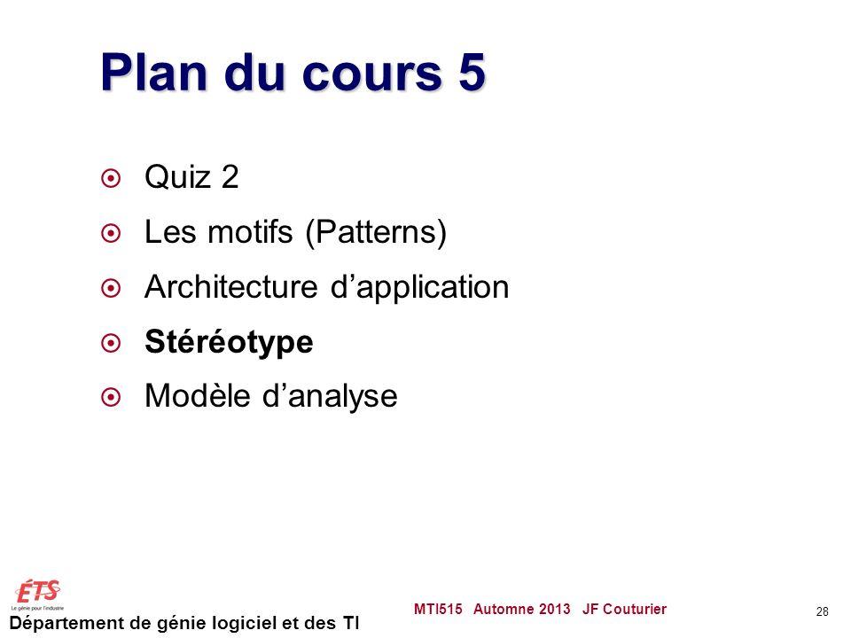 Plan du cours 5 Quiz 2 Les motifs (Patterns)