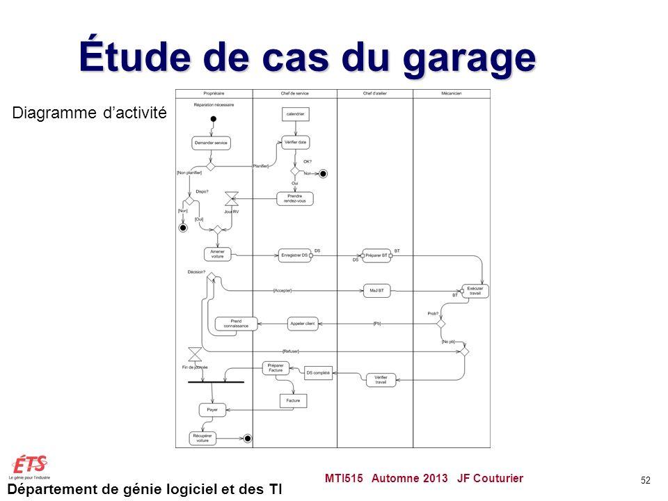 Étude de cas du garage Diagramme d'activité