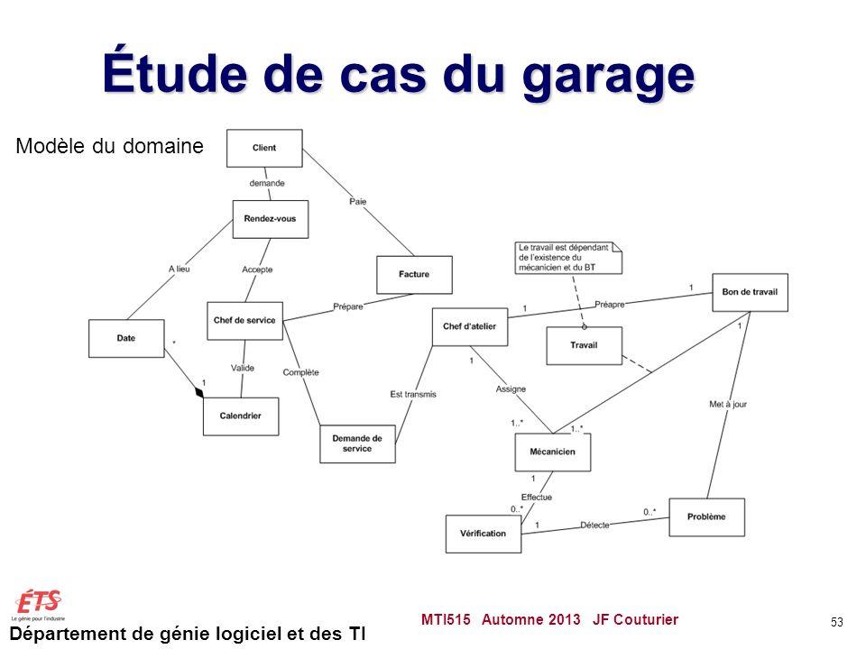 Étude de cas du garage Modèle du domaine