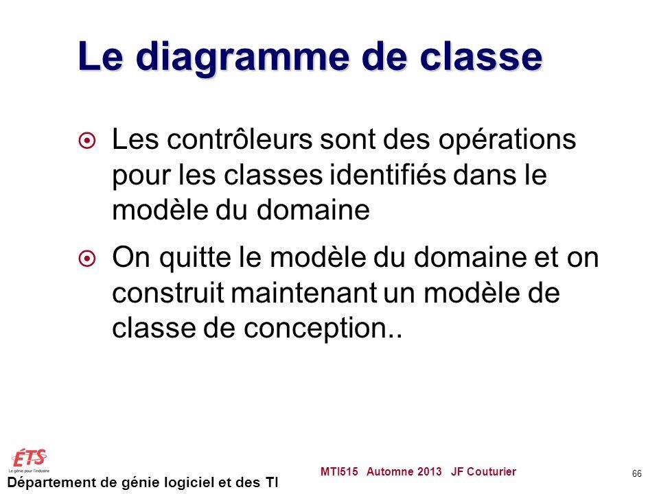 Le diagramme de classe Les contrôleurs sont des opérations pour les classes identifiés dans le modèle du domaine.