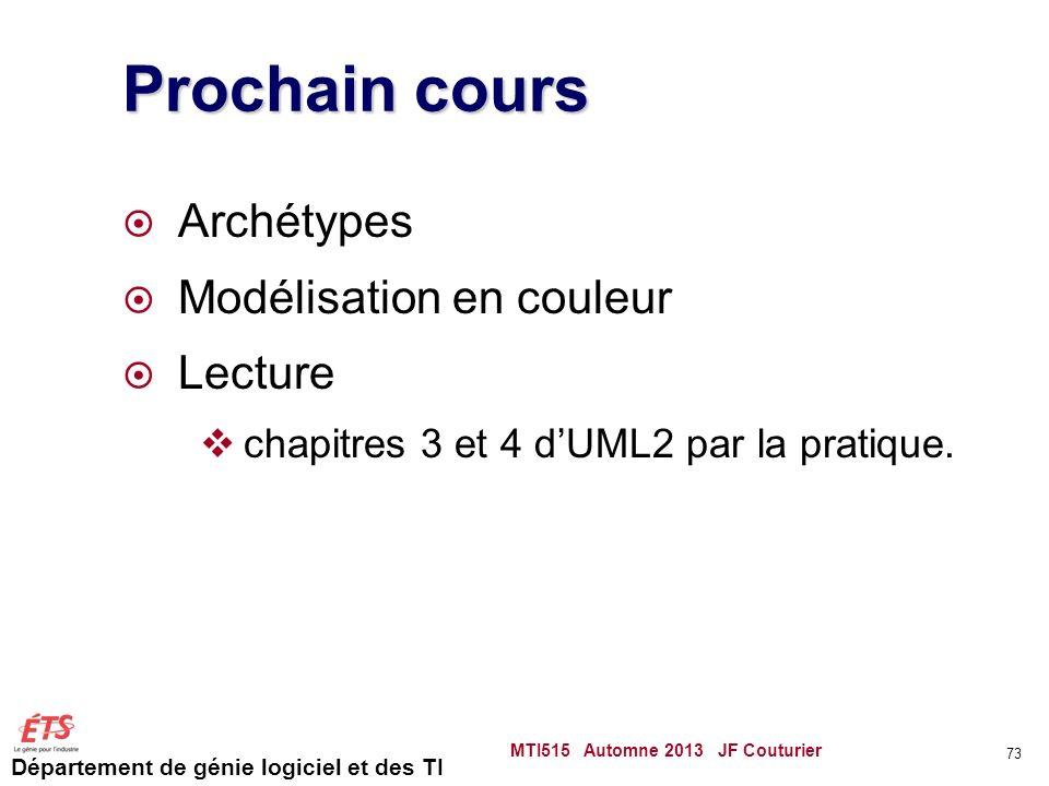 Prochain cours Archétypes Modélisation en couleur Lecture