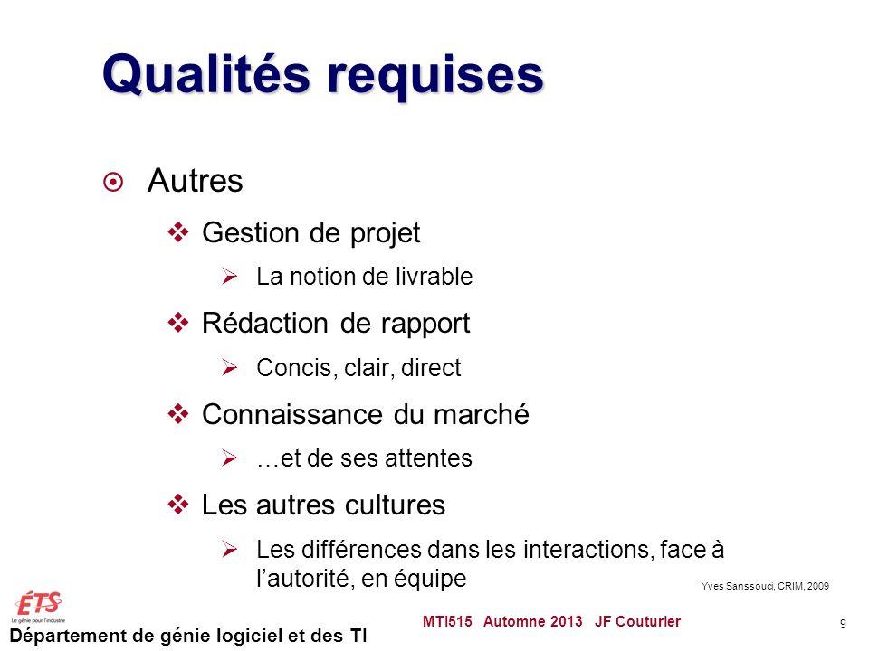 Qualités requises Autres Gestion de projet Rédaction de rapport